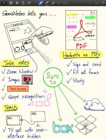 pdf ipad 書き込み 注釈 無料